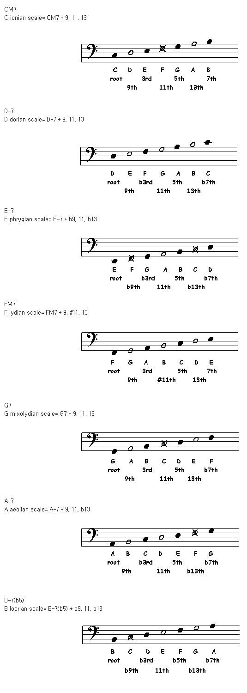 chord_scale.jpg